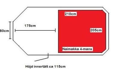 Naimakka 4-mans-97